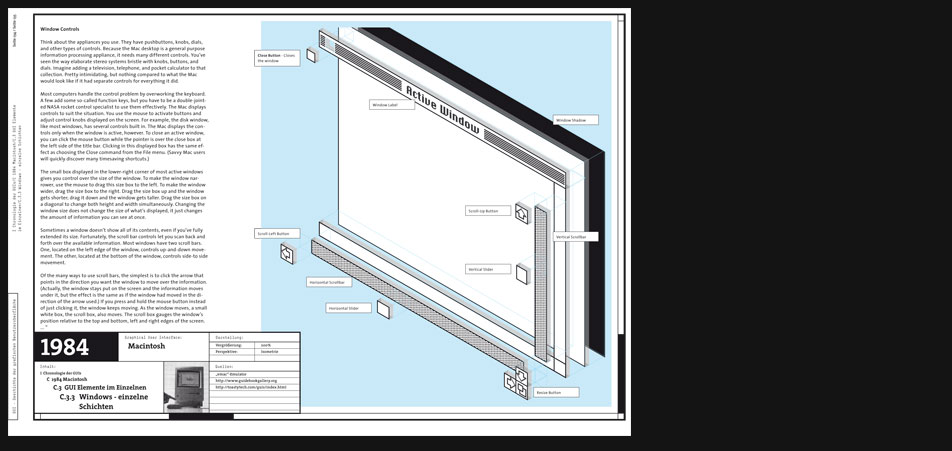 Macintosh windows