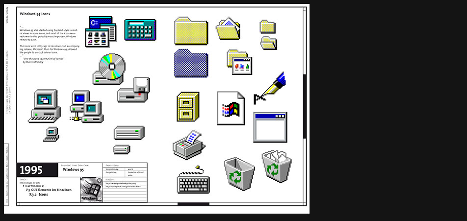 Windows 95 icons